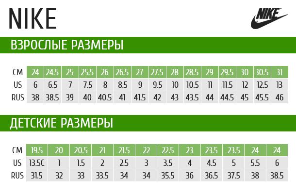 Дизельное топливо оптом в Московской области Дешево